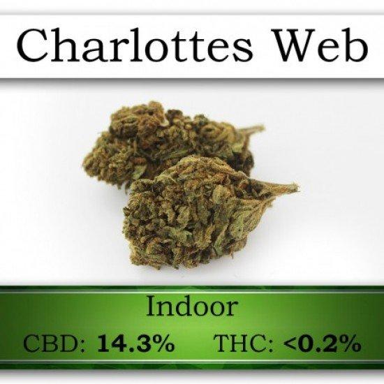 Charlotte's Web CBD Flower 1g